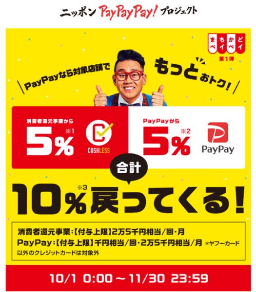 消費増税とPayPay